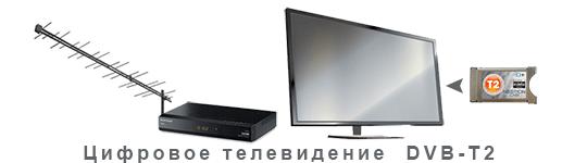 установка цифрового телевидения в Балащихе